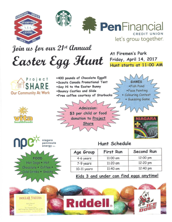 niagara falls easter egg hunt